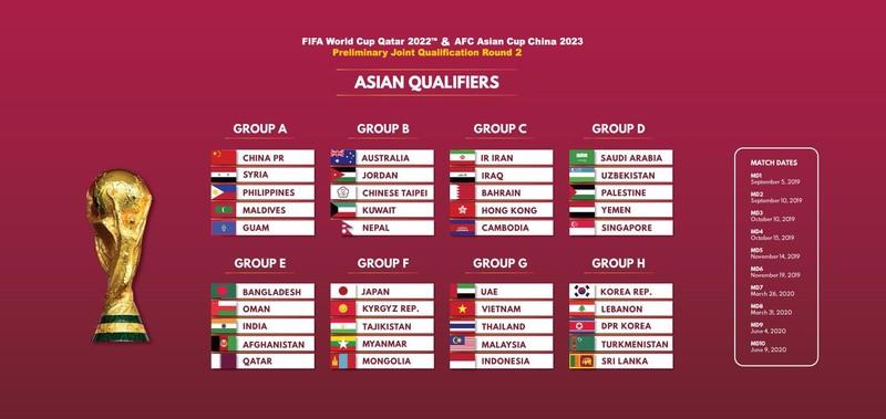Triều Tiên mạnh mẽ hứa hẹn vòng loại World Cup châu Á… nóng - ảnh 3