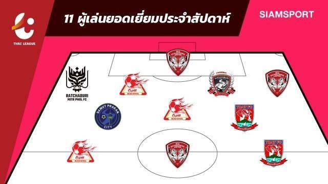 Đặng Văn Lâm lại vào đội hình tiêu biểu Thai-League - ảnh 1