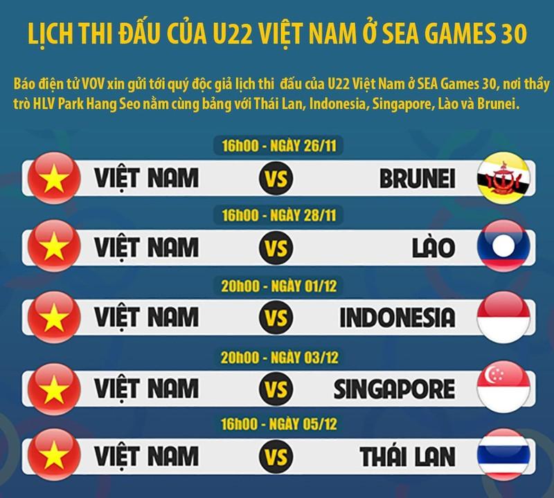 Lịch thi đấu của U-22 Việt Nam căng hơn cả U-23 ở SEA Games 29 - ảnh 1