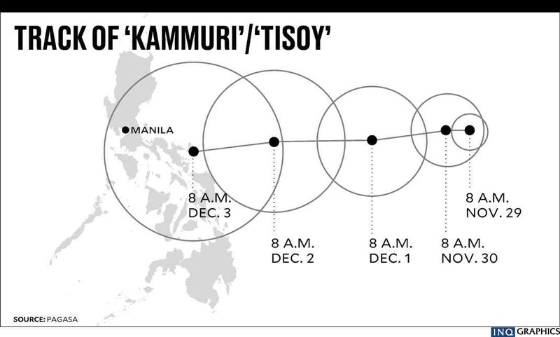 Siêu bão Kammuri sẽ 'quay lưng' với SEA Games 30? - ảnh 1