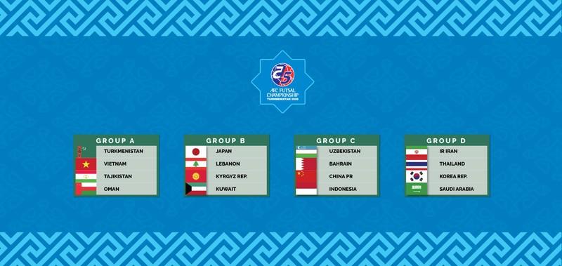 Châu Á có 5 suất dự VCK World Cup 2020: Việt Nam thêm hy vọng - ảnh 2