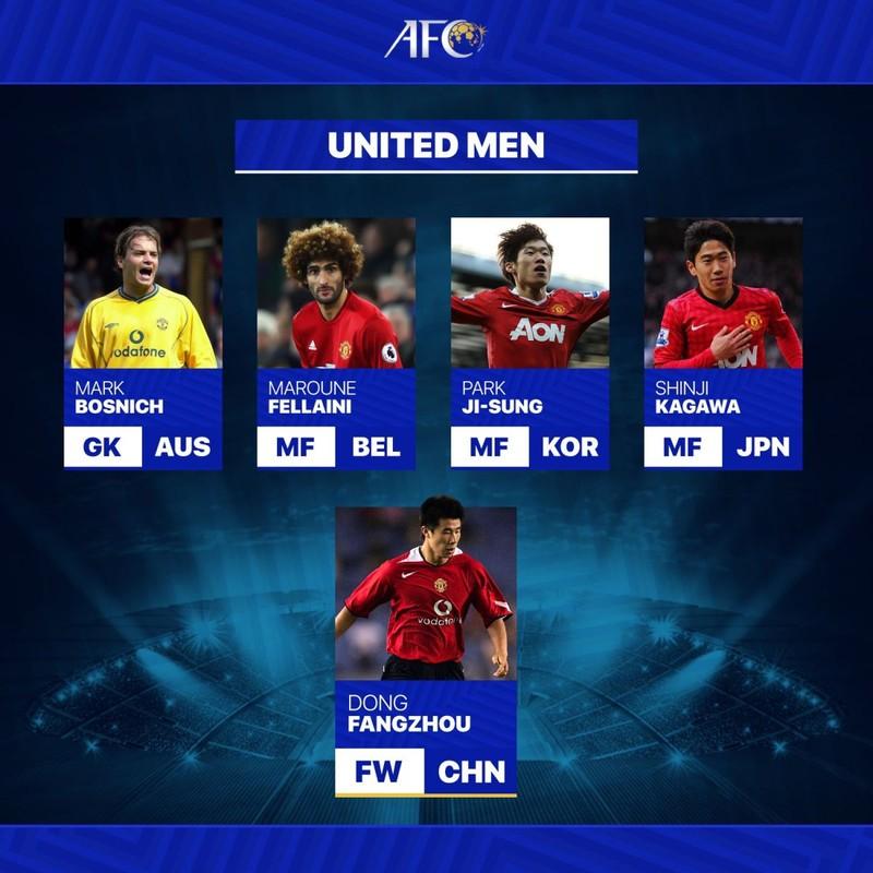 AFC vinh danh 5 huyền thoại bóng đá Đông Nam Á: Việt Nam có ai - ảnh 2