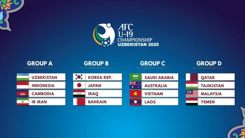 Theo sau Việt Nam, Qatar mở chiến dịch săn vé World Cup - ảnh 3