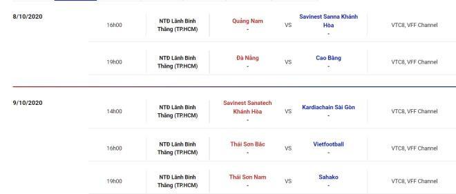 Sahako thua tạo điều kiện cho Thái Sơn Nam 'cắt đuôi' - ảnh 4