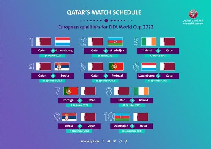 Nhà vô địch châu Á chuẩn bị dự vòng loại World Cup châu Âu - ảnh 2