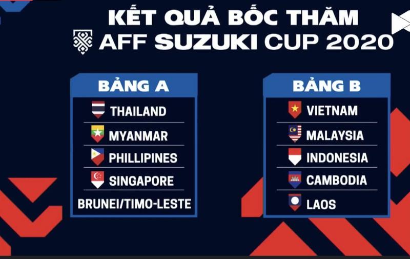 Việt Nam cùng bảng B với Malaysia, Indonesia ở AFF Cup - ảnh 2