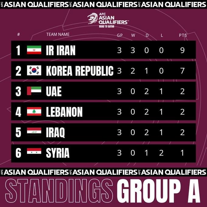 """UAE tiến bộ, nhưng Marwijk cứ phải làm """"vú em"""" - ảnh 1"""