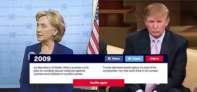 Năm 2009: Trong cương vị Ngoại trưởng Mỹ, bà Clinton đã hối thúc Liên Hợp Quốc thông qua kế hoạch chống bạo lực tình dục đối với phụ nữ và trẻ em ở những khu vực xung đột. Tỷ phú Donald Trump khi đó tuyên bố phá sản một trong số các công ty của ông này, và là lần tuyên bố phá sản thứ 6 trong sự nghiệp của ông.