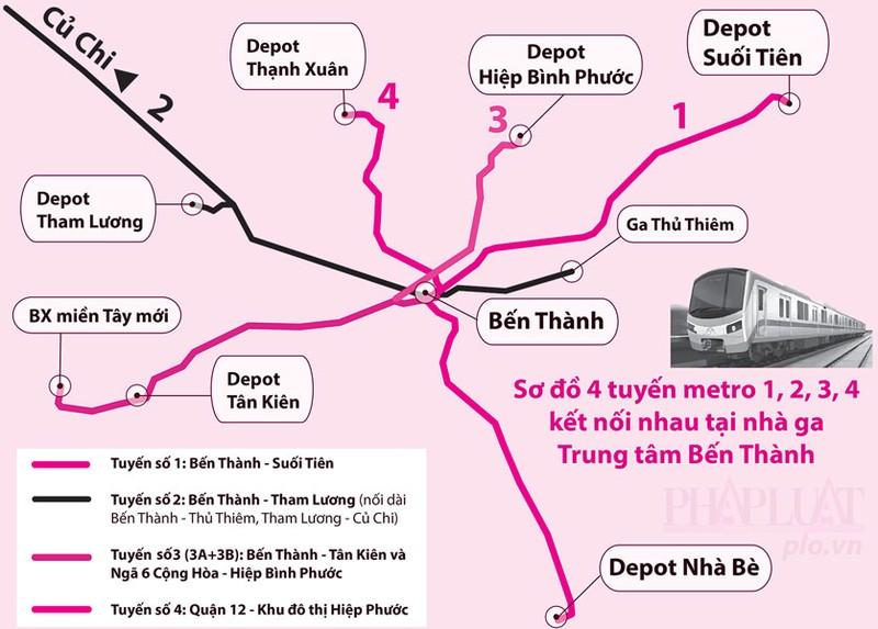 TP.HCM tính bài toán kết nối 8 tuyến metro - ảnh 1