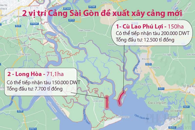 Đề xuất làm cảng Sài Gòn lớn ngang cảng Singapore, Hong Kong - ảnh 2