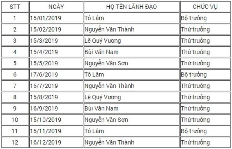 Bộ trưởng Tô Lâm sẽ tiếp công dân 3 lần trong năm nay - ảnh 1