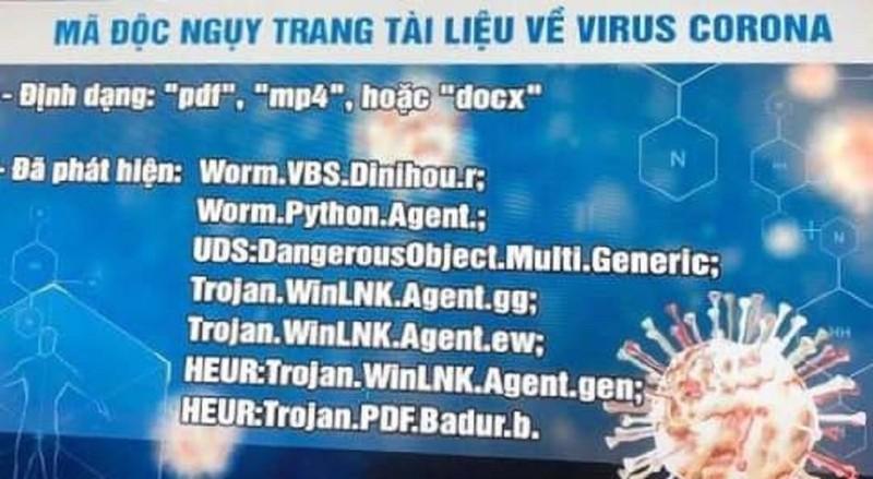 Nóng: Công an cảnh báo mã độc núp bóng virus COVID-19 - ảnh 1