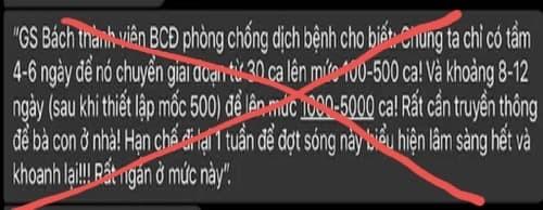 Bác bỏ thông tin Việt Nam có thể có 500 ca nhiễm COVID-19 - ảnh 1