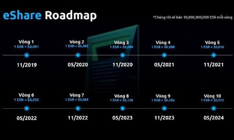 Bộ Công an: WinsBank huy động tiền ảo kiểu đa cấp trái phép  - ảnh 1