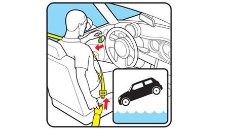 Thoát hiểm khi xe bị rơi xuống nước - ảnh 1