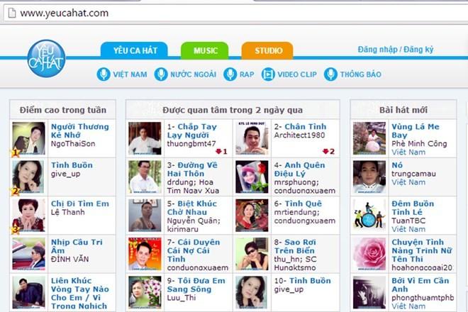 Yêu cầu ngừng hoạt động mạng xã hội chiasenhac.com, yeucahat.com  - ảnh 1