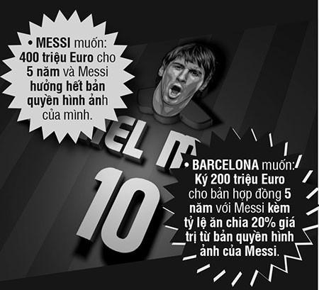 Barcelona và Messi đã đến lúc chia tay? - ảnh 1