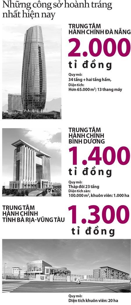 Kiến trúc trụ sở UBND TP.HCM sẽ được bảo tồn - ảnh 1