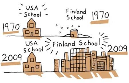 Ngẫm nghĩ triết lý giáo dục của các nước - Bài 1: Phần Lan: Tuyệt đối tin trẻ - ảnh 2