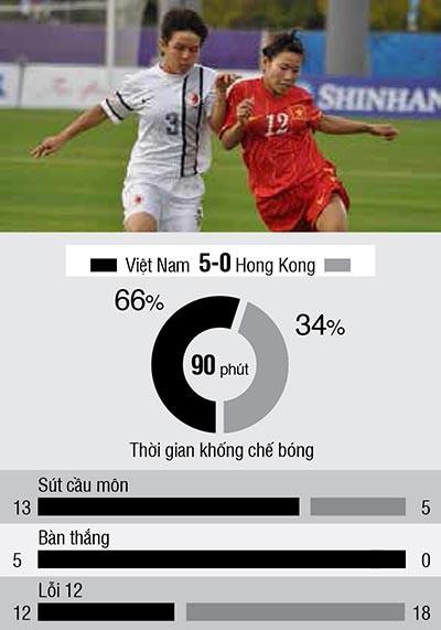 Việt Nam gặp lại Thái Lan ở tứ kết - ảnh 1
