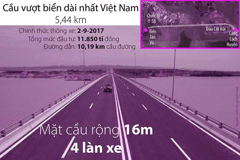 Thông xe cầu vượt biển dài nhất Việt Nam - ảnh 1
