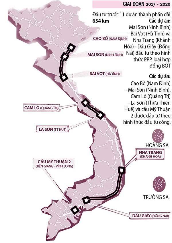 'Đầu tư vào đường bộ cao tốc Bắc-Nam rất khả thi' - ảnh 1