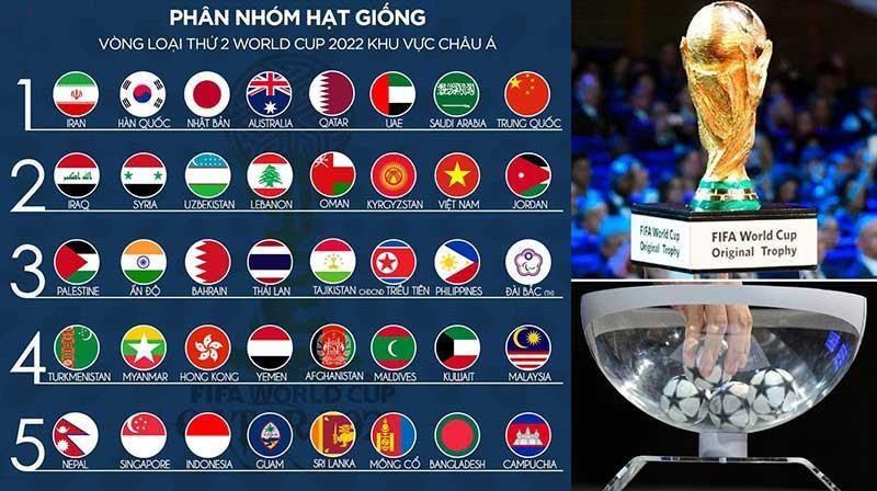 Đội tuyển Việt Nam có thể vào bảng tử thần - ảnh 1