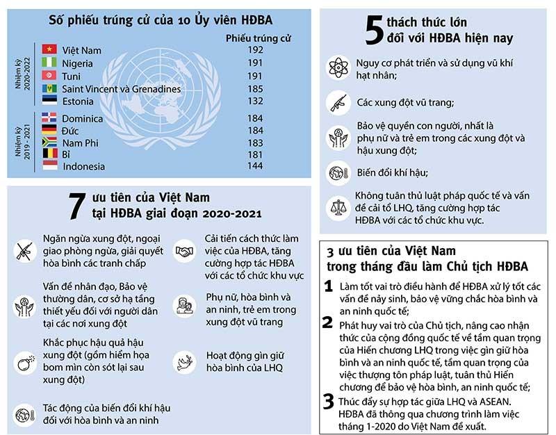 Vị thế đặc biệt của Việt Nam năm 2020 - ảnh 3