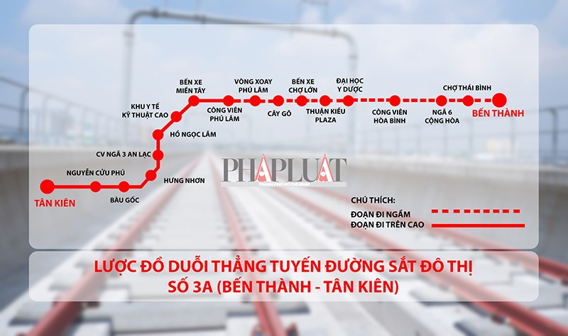 Vai trò của 2 tuyến metro sắp được triển khai ở TP.HCM - ảnh 1