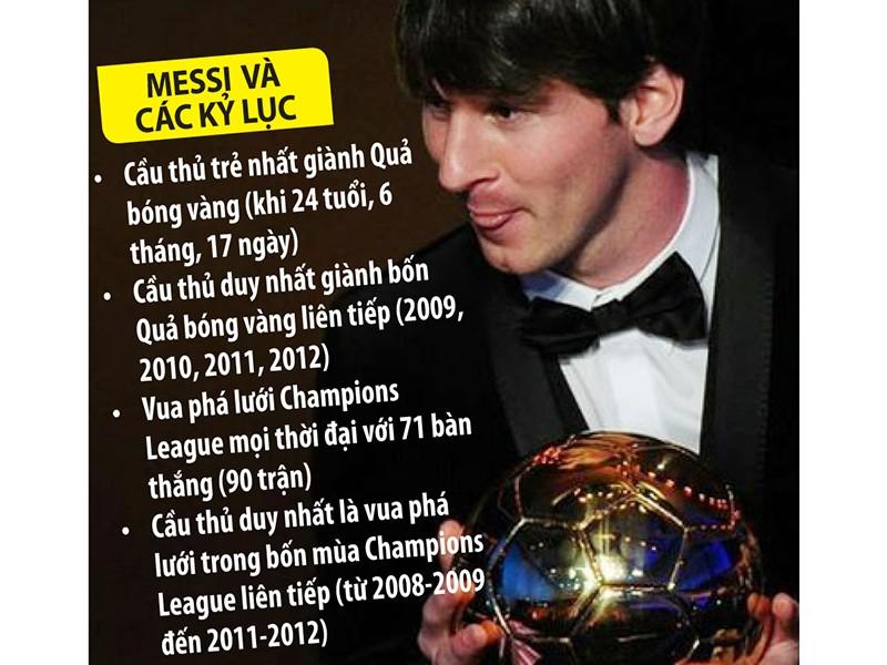 Barcelona dám đẩy Messi như Real không Ronaldo vẫn vô địch? - ảnh 1