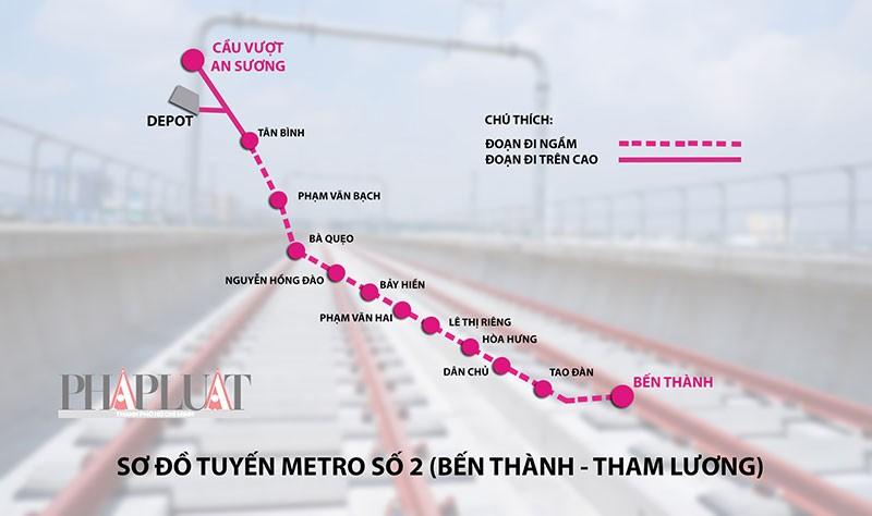Xây nhà sát tuyến metro: Chờ hướng dẫn của UBND TP.HCM - ảnh 2