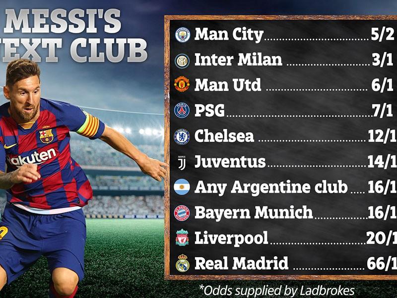 Messi và Barca - Miễn cưỡng không hạnh phúc - ảnh 2