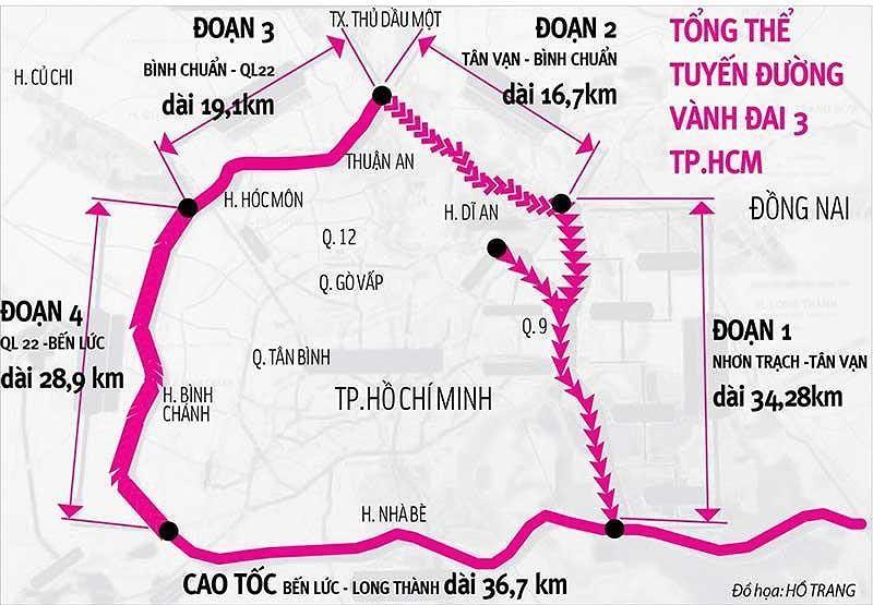 Đường Vành đai 3 và 4 TP.HCM chậm do thiếu vốn - ảnh 1