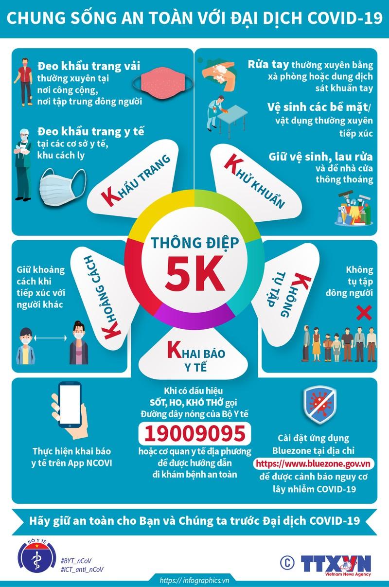 'Thông điệp 5K' sống chung an toàn với đại dịch COVID-19  - ảnh 1