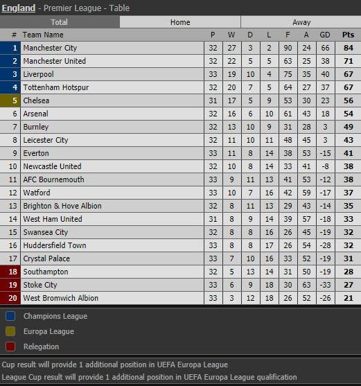 Arsenal ngược dòng đánh bại Southampton nhờ cựu sao MU - ảnh 8