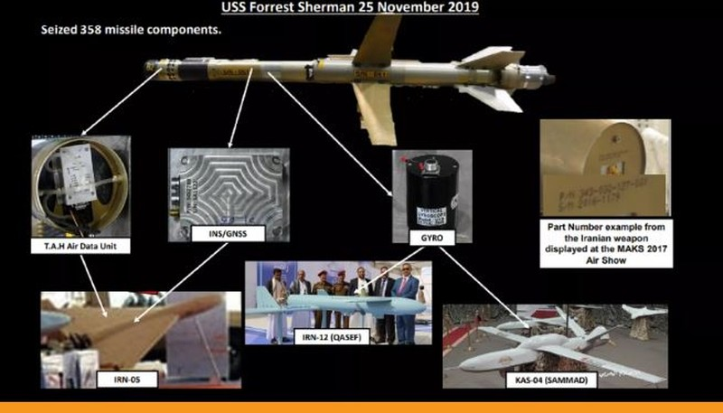 Hải quân Mỹ tiết lộ những vũ khí 'có một không hai' của Iran - ảnh 1
