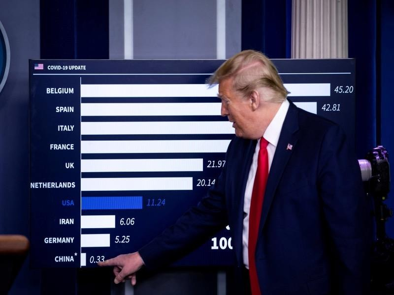 Không phải Mỹ, nước nào tỉ lệ chết vì COVID-19/dân cao nhất? - ảnh 1