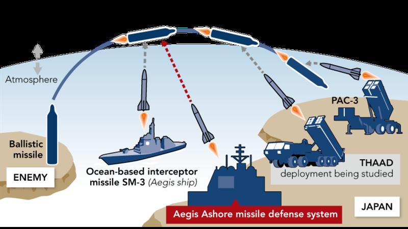 Nhật muốn cứu vãn hệ thống Aegis Ashore  - ảnh 2