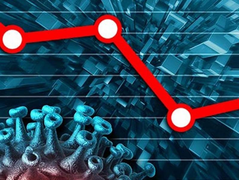 Ảnh hưởng kinh tế của COVID-19 là chưa có tiền lệ - ảnh 1