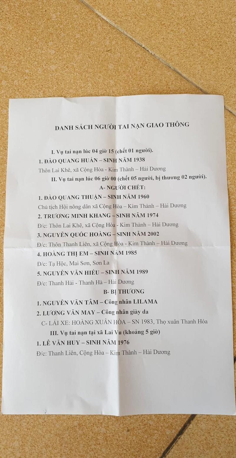 Danh sách nạn nhân vụ tai nạn làm 5 người tử vong ở Hải Dương - ảnh 7