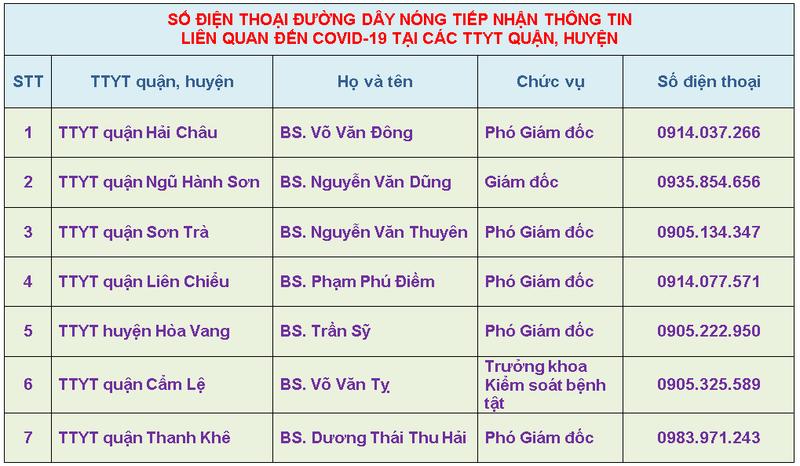 Dịch COVID-19: Chuyển 1 người sang Bệnh viện Đà Nẵng theo dõi - ảnh 2