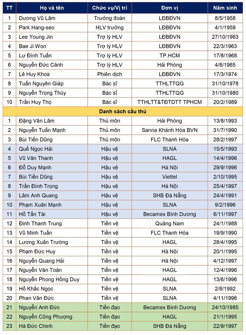 HLV Park Hang-seo ngán điều gì nhất ở tuyển Việt Nam? - ảnh 3