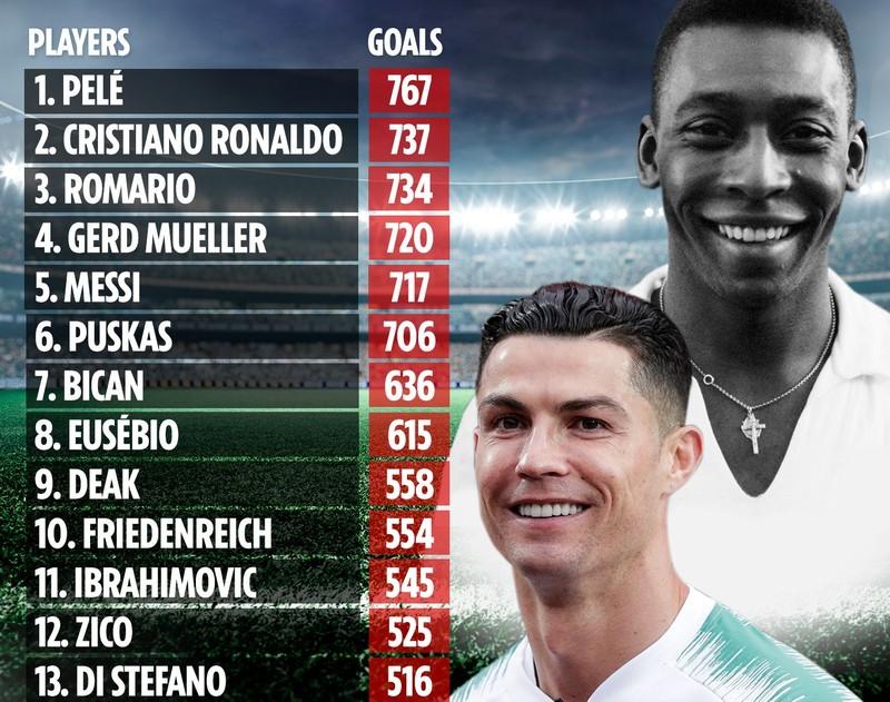 Những con số ấn tượng và nghi án Ronaldo rời bỏ Juventus - ảnh 1