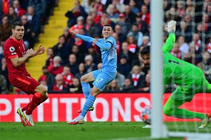 Man City vô địch Premier League, nếu có Harry Kane  - ảnh 2