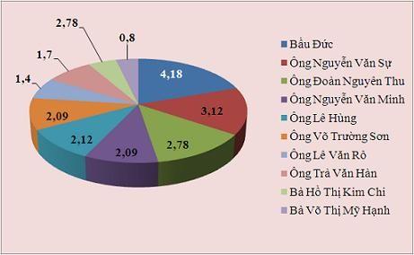 luong-bau-duc-JPG-8558-1397551922.jpg