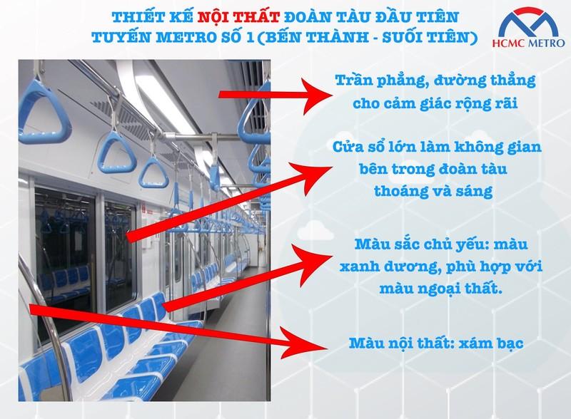 1-tau-metro