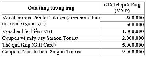 'Một năm thịnh vượng, bốn mùa an khang' cùng VietinBank - ảnh 2