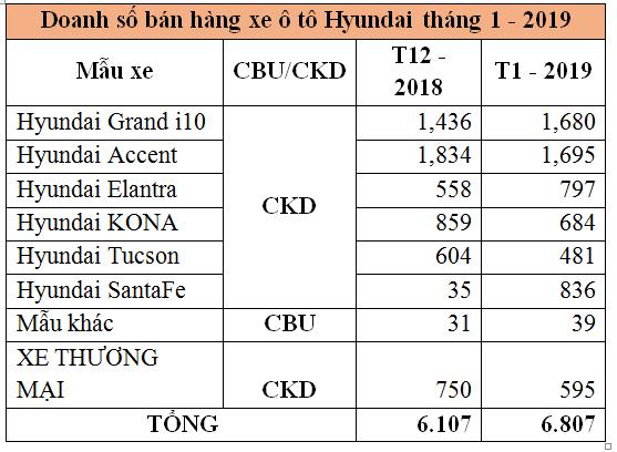 Vừa ra mắt, Hyundai SantaFe 2019 tạo con sốt trên thị trường   - ảnh 1