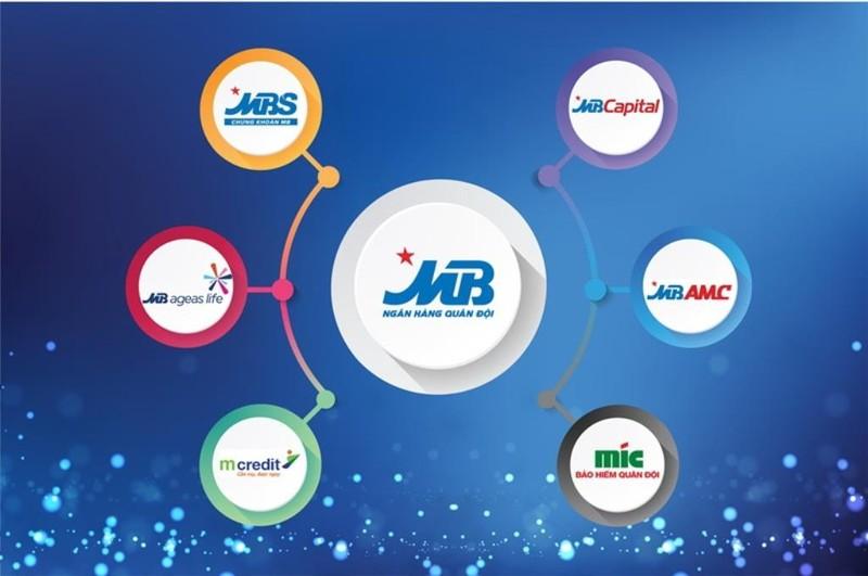 MB: Vững vàng với mô hình tập đoàn tài chính đa năng           - ảnh 1