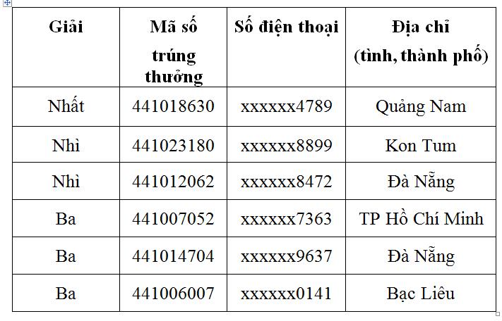 Người dân Quảng Nam trúng thưởng 10 triệu đồng - ảnh 2